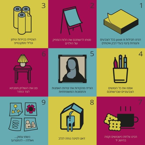 עצות לעיצוב הבית לקראת פרויקט עיצוב שירות